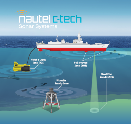 Nautel-C-Tech-Solutions-Overview